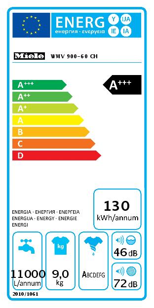 EU-Energielabel für Waschmaschinen am Beispiel der Miele WMV 900-60 CH