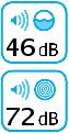 Geräuschpegel der Waschmaschine (Ausschnitt aus dem EU-Label)