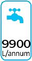 Wasserverbrauch der Waschmaschine (Ausschnitt aus dem EU-Label)