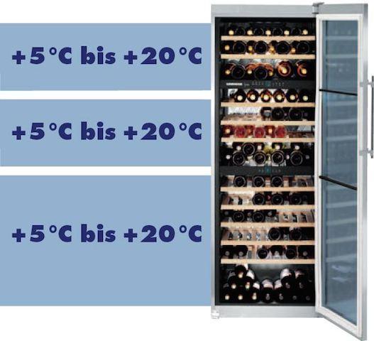 Temperaturzonen im Drei-Zonen-Weinkühlschrank