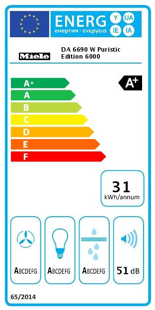 EU-Energielabel für Dunstabzugshauben am Beispiel der Miele DA 6690 W