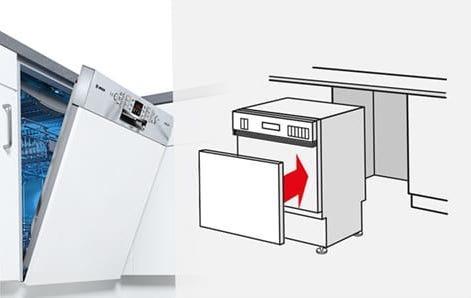Geschirrspüler-Bauformen - Einbaugeschirrspüler integrierbar